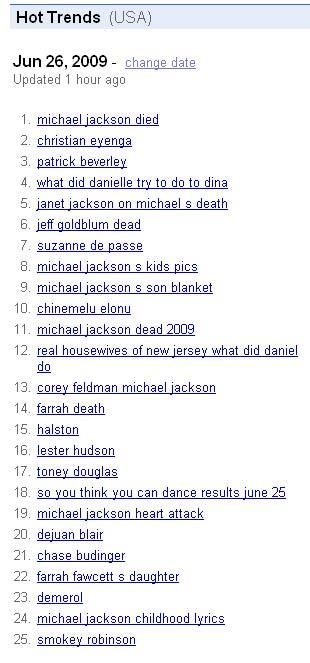 Google Trends June 26 2009